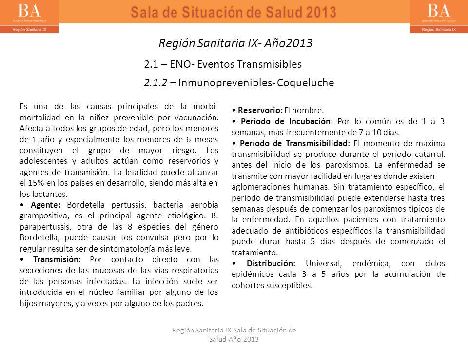 Región Sanitaria IX- Año2013 2.1 – ENO- Eventos Transmisibles 2.1.2 – Inmunoprevenibles- Coqueluche Es una de las causas principales de la morbi- mort