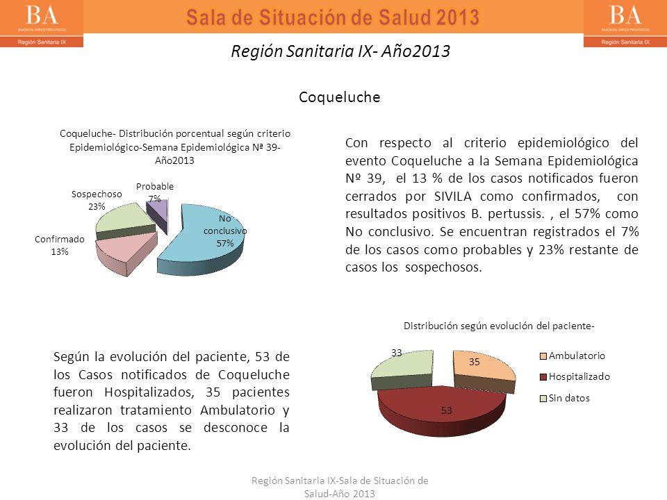 Con respecto al criterio epidemiológico del evento Coqueluche a la Semana Epidemiológica Nº 39, el 13 % de los casos notificados fueron cerrados por S