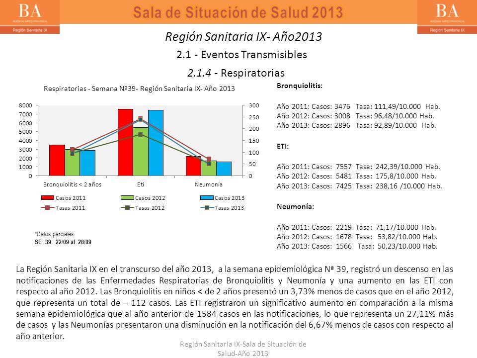 Bronquiolitis: Año 2011: Casos: 3476 Tasa: 111,49/10.000 Hab. Año 2012: Casos: 3008 Tasa: 96,48/10.000 Hab. Año 2013: Casos: 2896 Tasa: 92,89/10.000 H