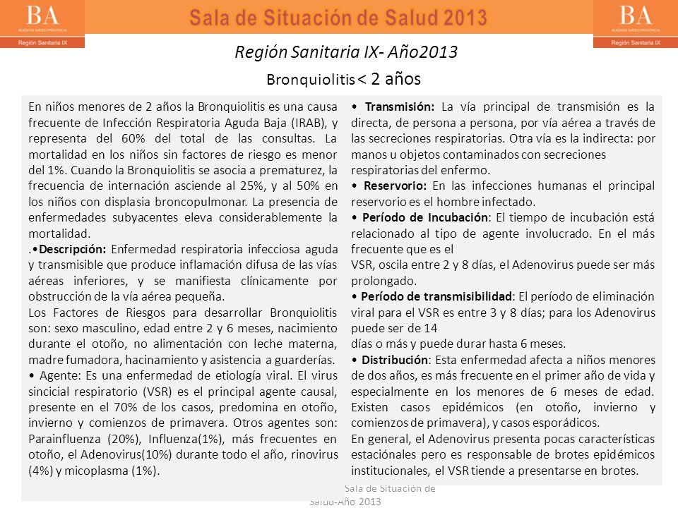Región Sanitaria IX- Año2013 Bronquiolitis < 2 años En niños menores de 2 años la Bronquiolitis es una causa frecuente de Infección Respiratoria Aguda