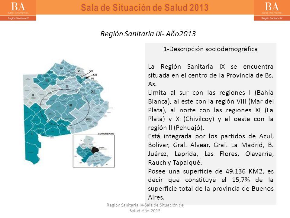 Región Sanitaria IX- Año2013 1-Descripción sociodemográfica La Región Sanitaria IX se encuentra situada en el centro de la Provincia de Bs. As. Limita