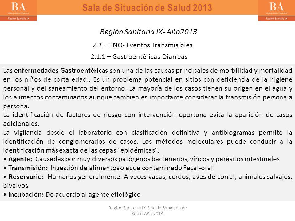 Región Sanitaria IX- Año2013 2.1 – ENO- Eventos Transmisibles 2.1.2 – Inmunoprevenibles- Coqueluche Es una de las causas principales de la morbi- mortalidad en la niñez prevenible por vacunación.