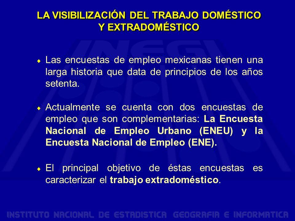 LA VISIBILIZACIÓN DEL TRABAJO DOMÉSTICO Y EXTRADOMÉSTICO Las encuestas de empleo mexicanas tienen una larga historia que data de principios de los años setenta.