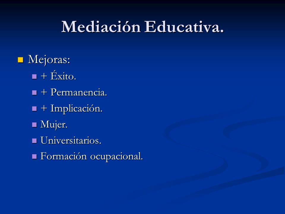 Mediación Educativa. Mejoras: Mejoras: + Éxito. + Éxito. + Permanencia. + Permanencia. + Implicación. + Implicación. Mujer. Mujer. Universitarios. Uni