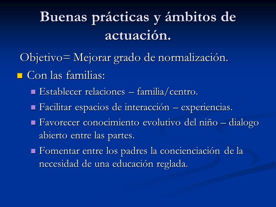 Buenas prácticas y ámbitos de actuación. Objetivo= Mejorar grado de normalización. Objetivo= Mejorar grado de normalización. Con las familias: Con las