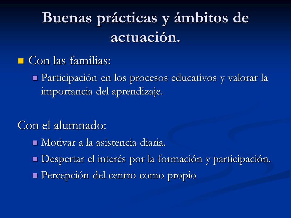 Buenas prácticas y ámbitos de actuación. Con las familias: Con las familias: Participación en los procesos educativos y valorar la importancia del apr