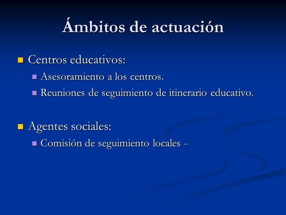 Ámbitos de actuación Centros educativos: Centros educativos: Asesoramiento a los centros. Asesoramiento a los centros. Reuniones de seguimiento de iti