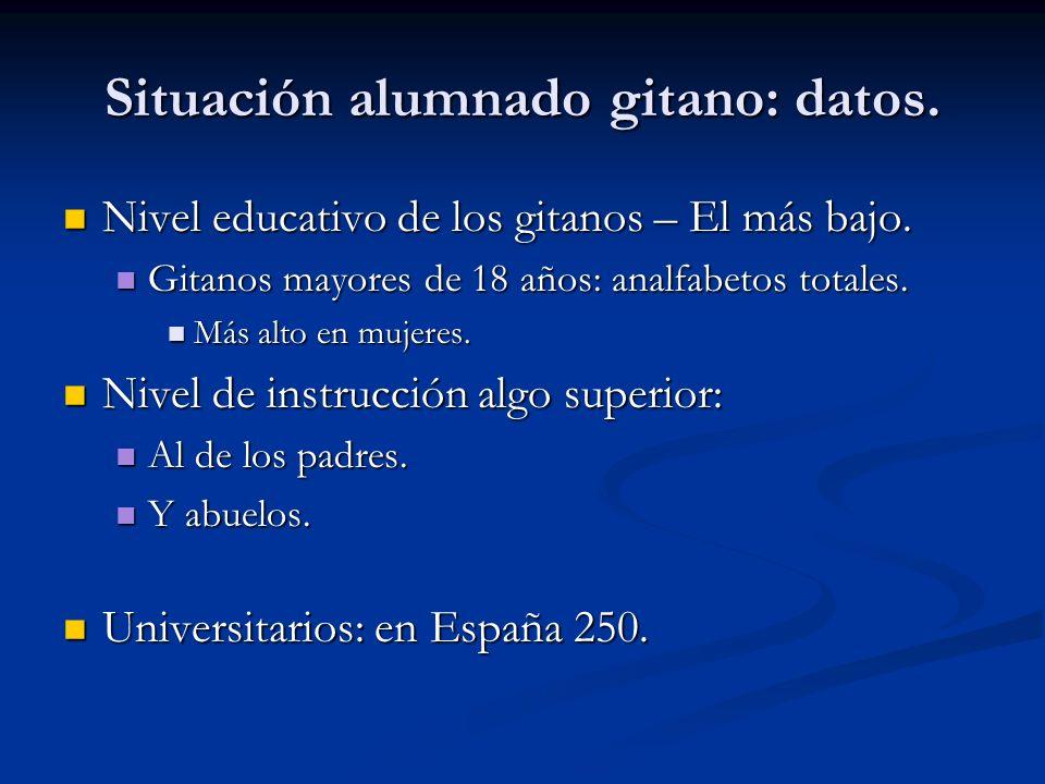 Situación alumnado gitano: datos. Nivel educativo de los gitanos – El más bajo.