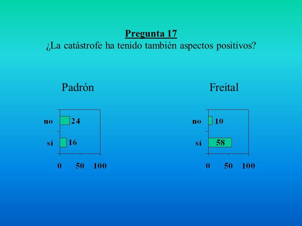 Pregunta 17 ¿La catástrofe ha tenido también aspectos positivos FreitalPadrón