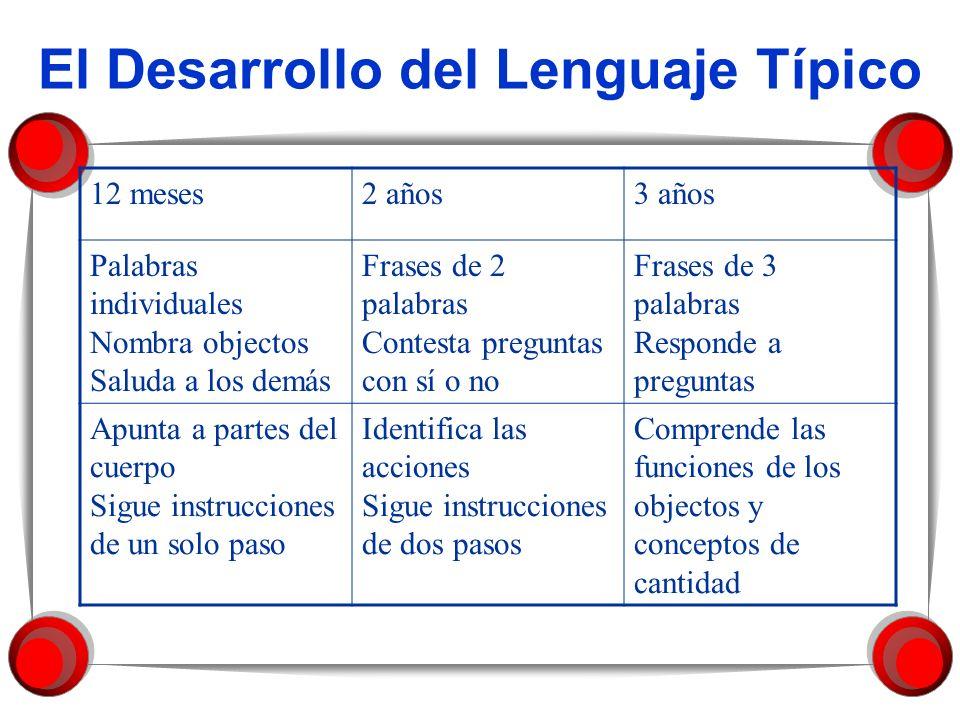 El Desarrollo del Lenguaje Típico 12 meses2 años3 años Palabras individuales Nombra objectos Saluda a los demás Frases de 2 palabras Contesta pregunta