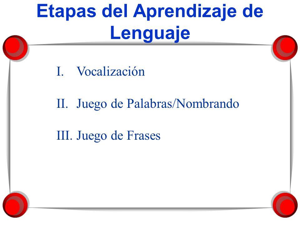 Etapas del Aprendizaje de Lenguaje I. Vocalización II.Juego de Palabras/Nombrando III. Juego de Frases