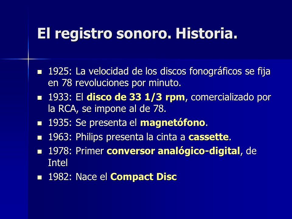 El registro sonoro. Historia. 1925: La velocidad de los discos fonográficos se fija en 78 revoluciones por minuto. 1925: La velocidad de los discos fo