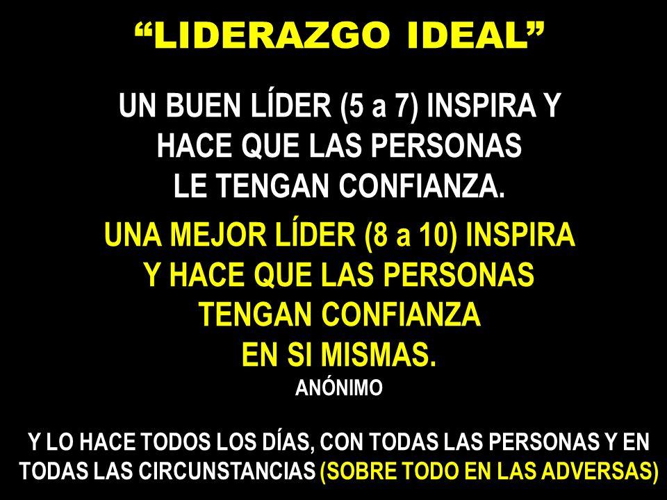 LIDERAZGO IDEAL UN BUEN LÍDER (5 a 7) INSPIRA Y HACE QUE LAS PERSONAS LE TENGAN CONFIANZA.