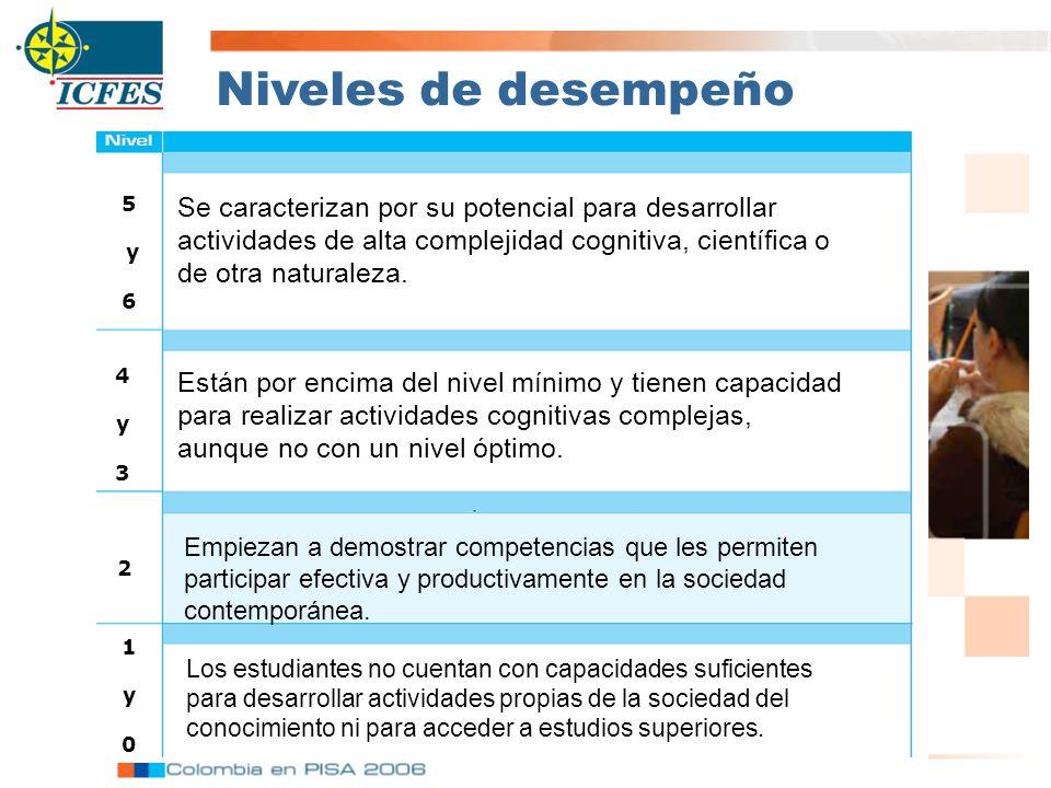 Niveles de desempeño Se caracterizan por su potencial para desarrollar actividades de alta complejidad cognitiva, científica o de otra naturaleza. Est
