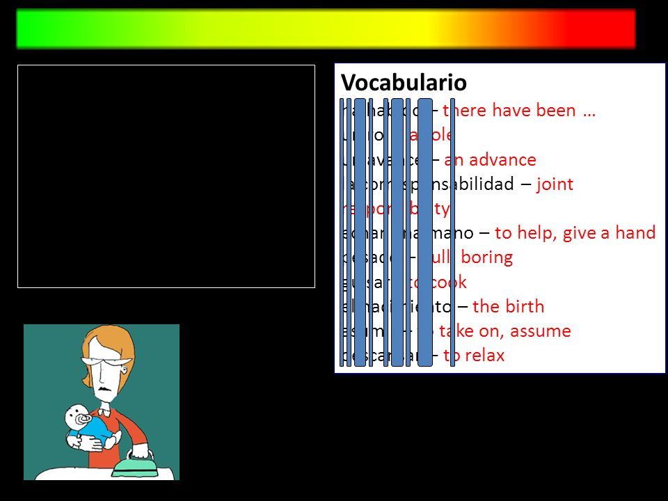 Vocabulario ha habido – there have been … un rol - a role un avance – an advance la corresponsabilidad – joint responsibility echar una mano – to help, give a hand pesado – dull, boring guisar - to cook el nacimiento – the birth asumir – to take on, assume descansar – to relax http://www.youtube.com/watch?v=5aqEUwQ0NqA
