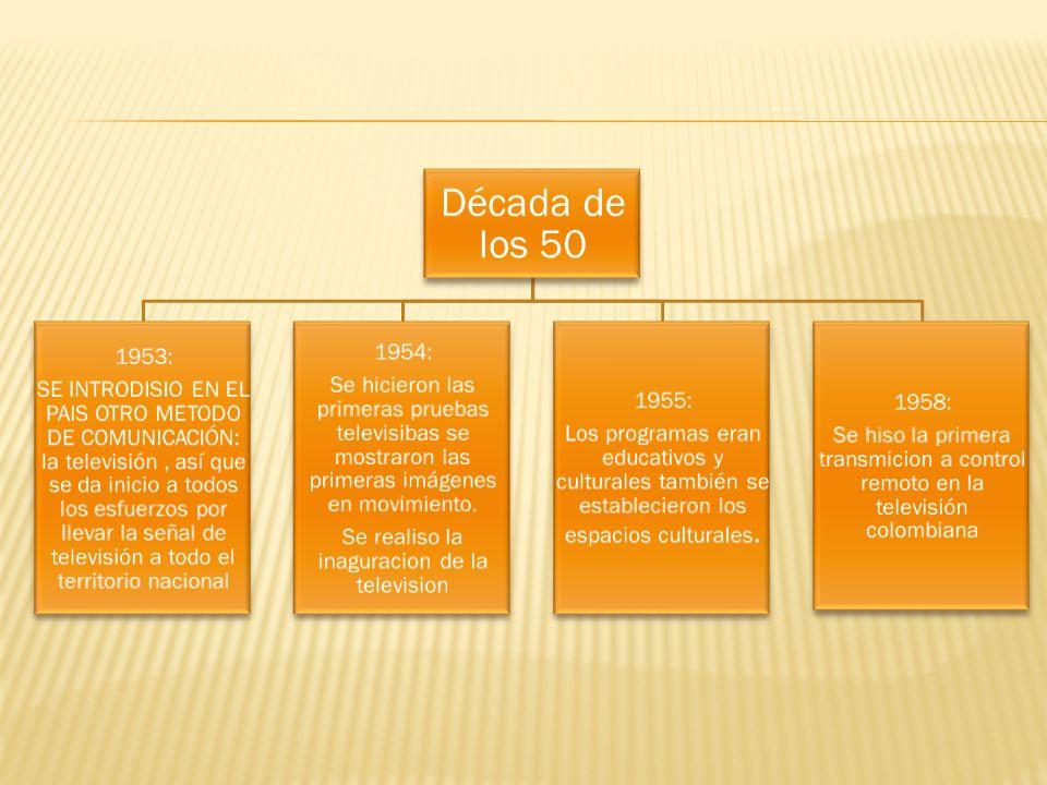 Decada de los 60 1963: La televisora nacional fue la institucion que cordino todo lo relacionado con el medio de comunicación.