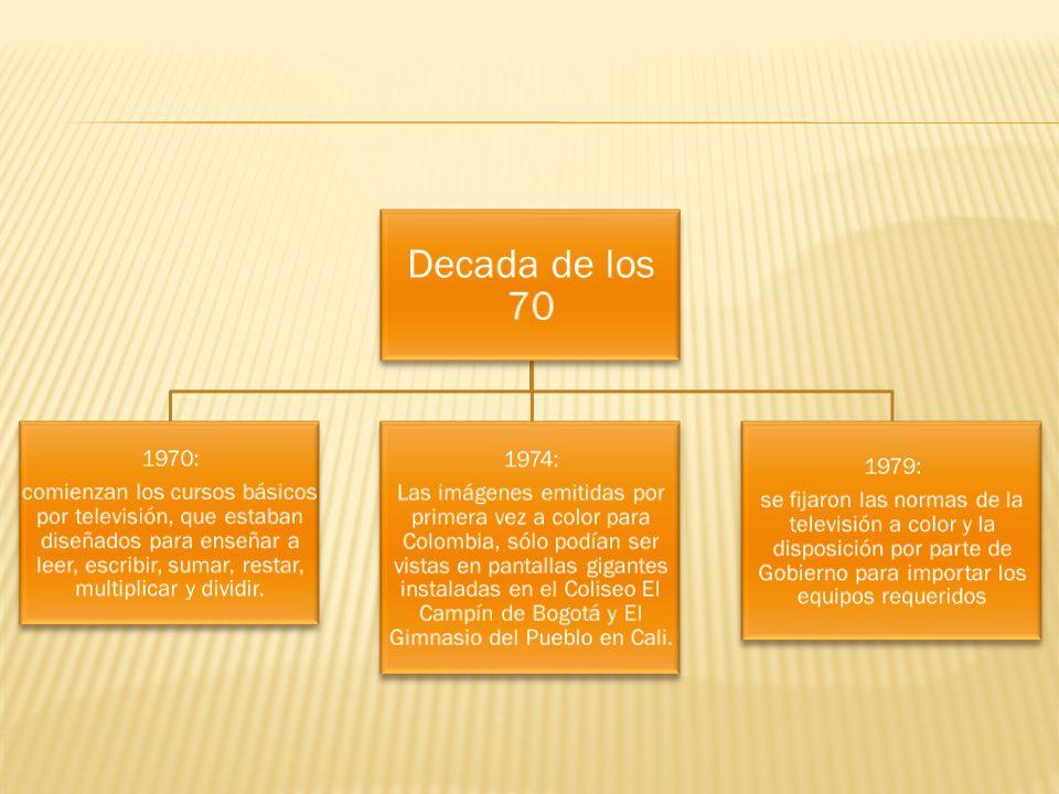 Década de los 80 1984: se establece en Antioquia el primer canal Regional.