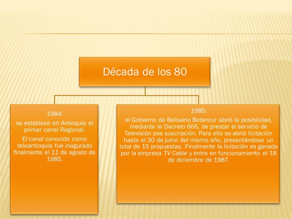Década de los 80 1984: se establece en Antioquia el primer canal Regional. El canal conocido como teleantioquia fue inagurado finalmente el 11 de agos