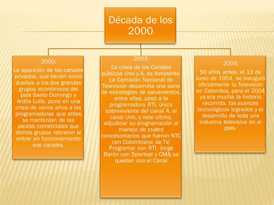 Década de los 2000 2000: La aparición de los canales privados, que tienen como dueños a los dos grandes grupos económicos del país Santo Domingo y Ardila Lulle, pone en una crisis de varios años a las programadoras que antes se mantenían de las pautas comerciales que dichos grupos retiraron al entrar en funcionamiento sus canales.