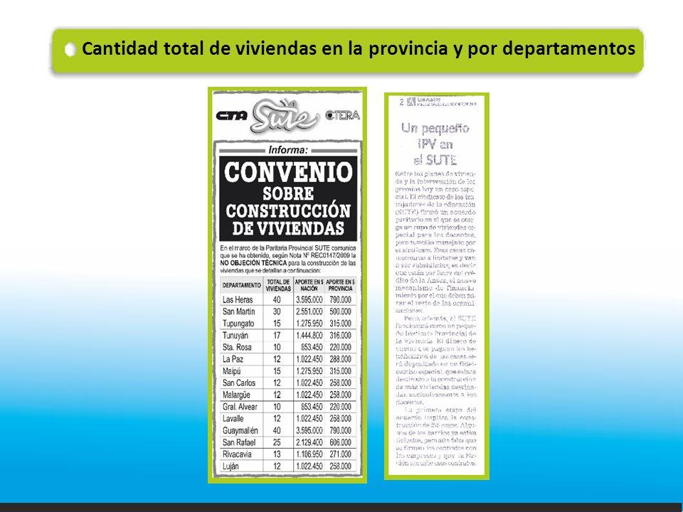 Cantidad total de viviendas en la provincia y por departamentos