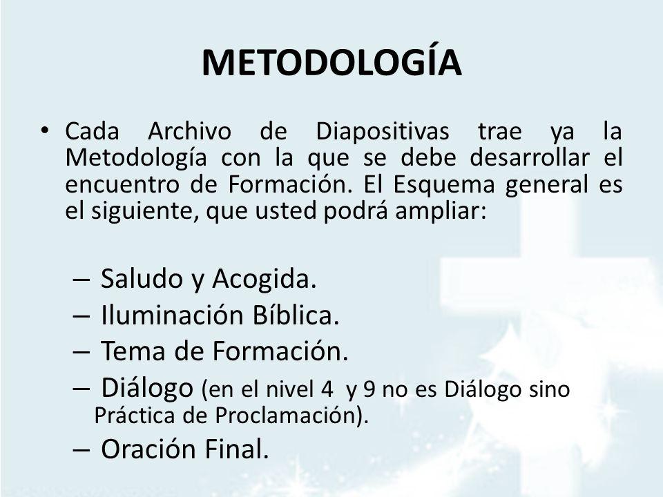 METODOLOGÍA Cada Archivo de Diapositivas trae ya la Metodología con la que se debe desarrollar el encuentro de Formación. El Esquema general es el sig