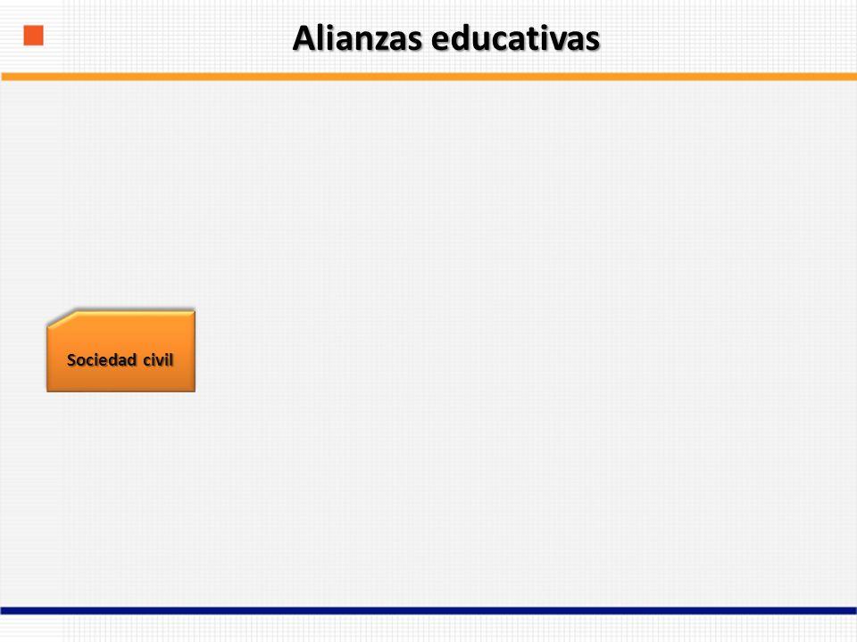 Sociedad civil Alianzas educativas