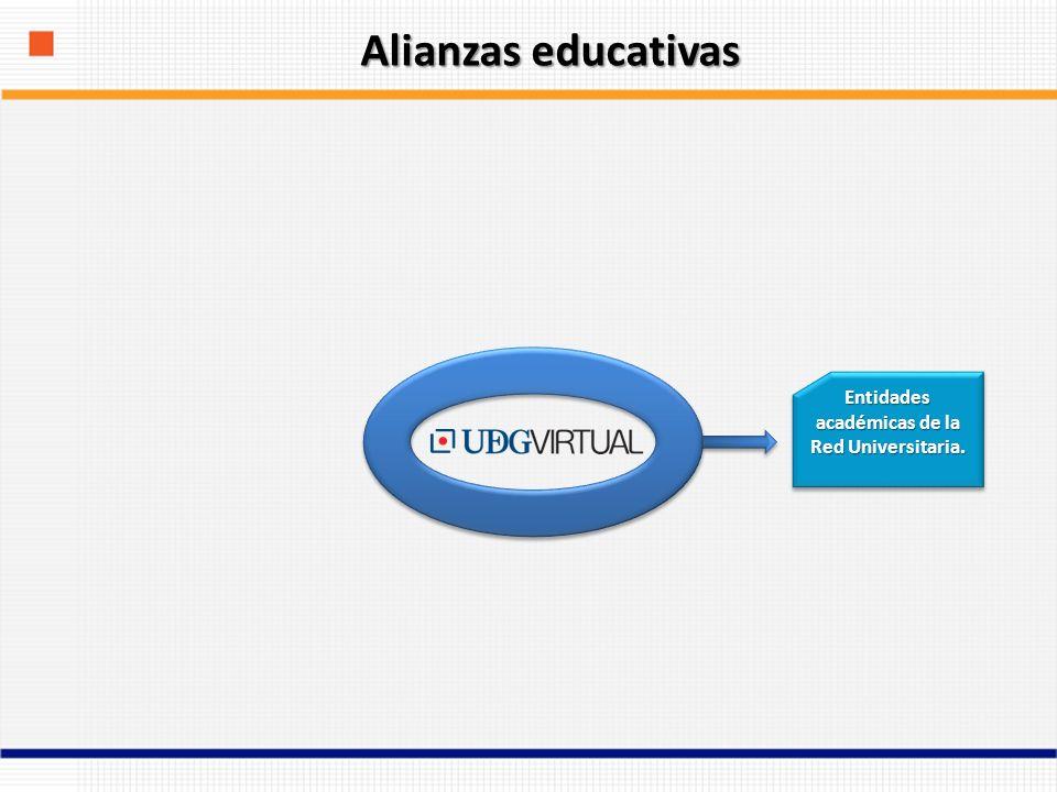 Entidades académicas de la Red Universitaria. Alianzas educativas