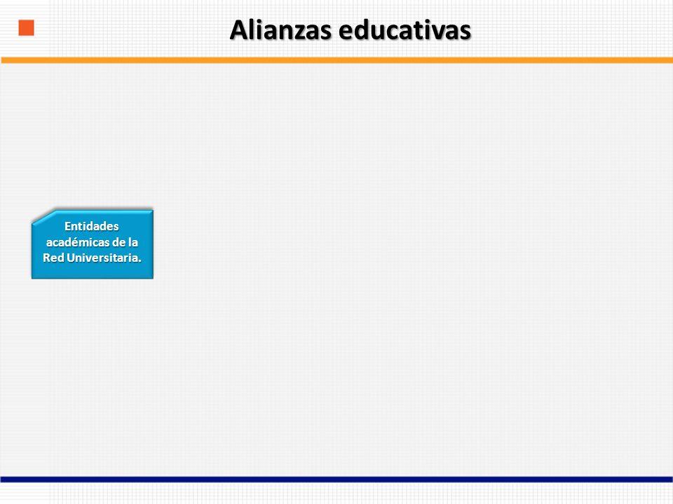 Instituciones académicas Nacionales Educación superior Centros de investigación Colegios profesionales Organizaciones Alianzas educativas