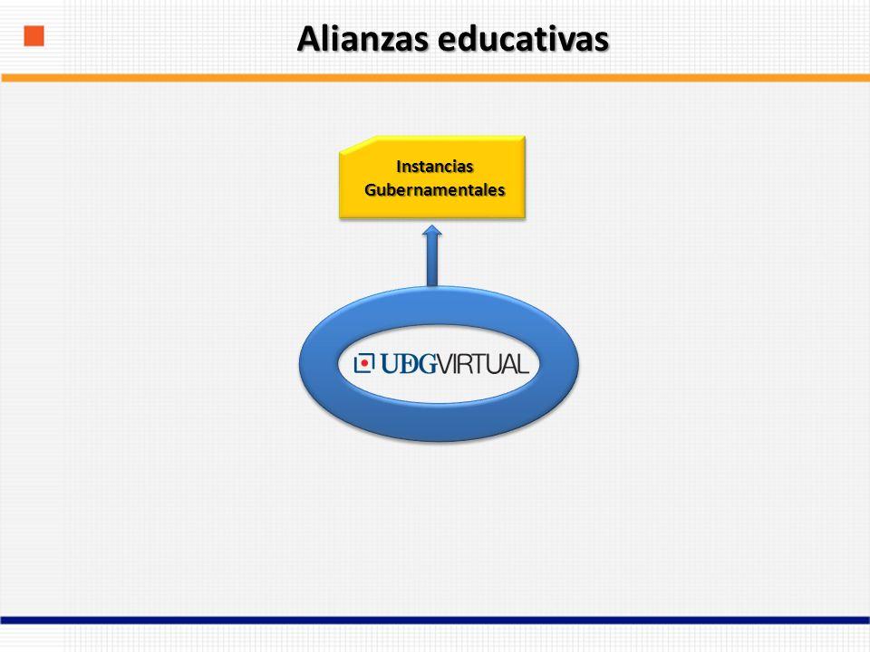 Instancias Gubernamentales Alianzas educativas