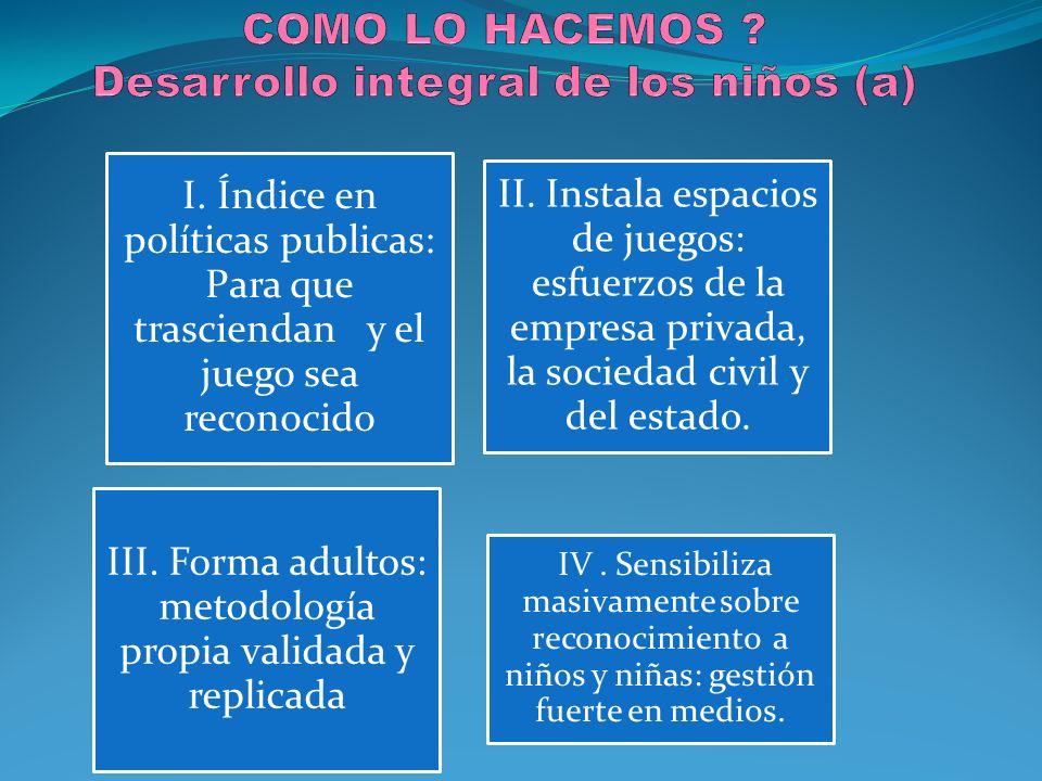 I.Índice en políticas publicas: Para que trasciendan y el juego sea reconocido II.