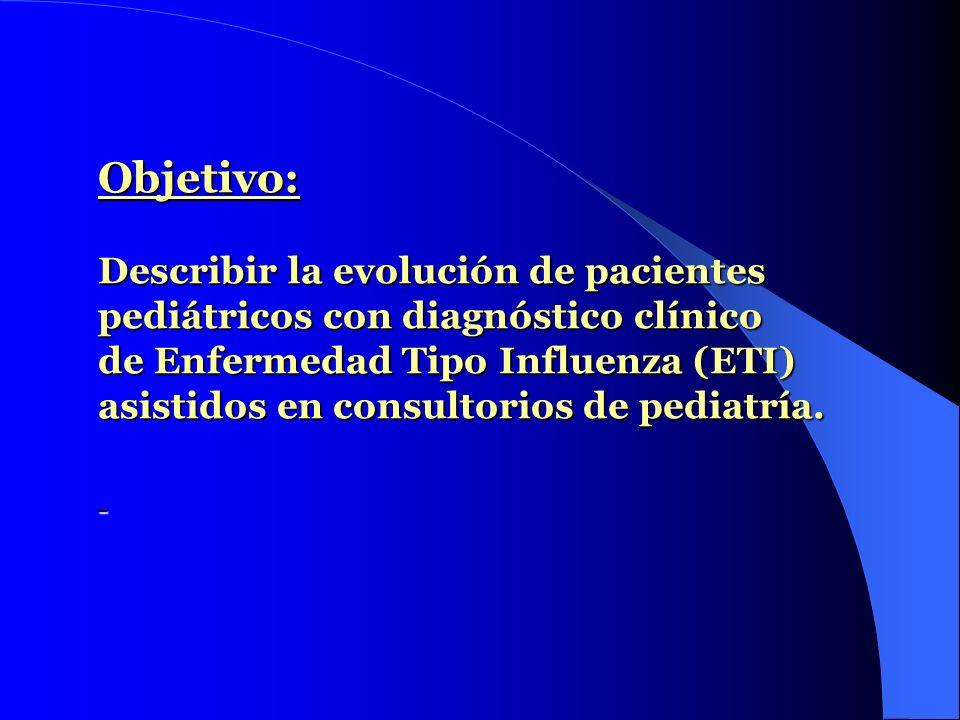 Objetivo: Describir la evolución de pacientes pediátricos con diagnóstico clínico de Enfermedad Tipo Influenza (ETI) asistidos en consultorios de pedi