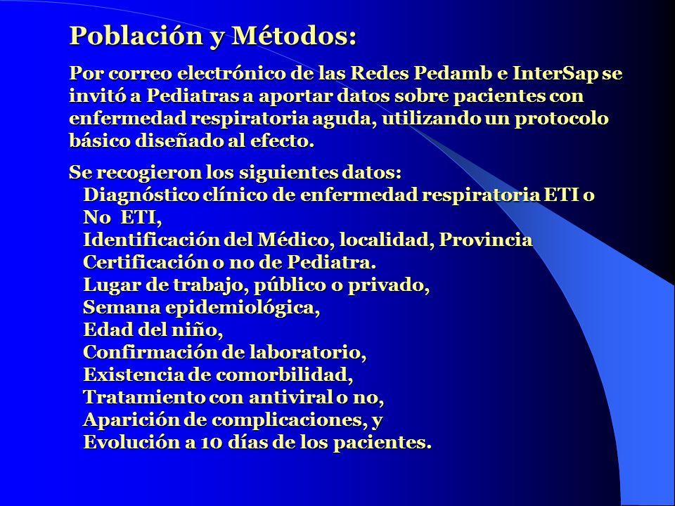 Población y Métodos: Por correo electrónico de las Redes Pedamb e InterSap se invitó a Pediatras a aportar datos sobre pacientes con enfermedad respir