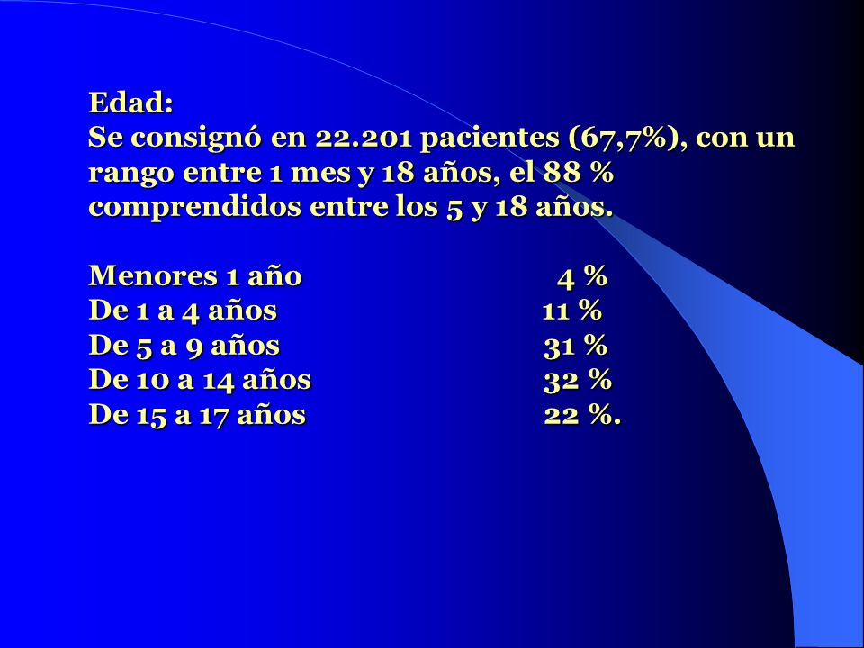 Edad: Se consignó en 22.201 pacientes (67,7%), con un rango entre 1 mes y 18 años, el 88 % comprendidos entre los 5 y 18 años. Menores 1 año 4 % De 1