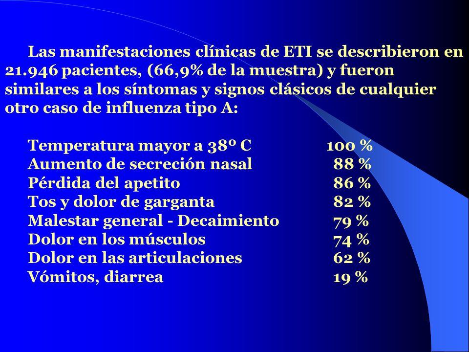 Las manifestaciones clínicas de ETI se describieron en 21.946 pacientes, (66,9% de la muestra) y fueron similares a los síntomas y signos clásicos de