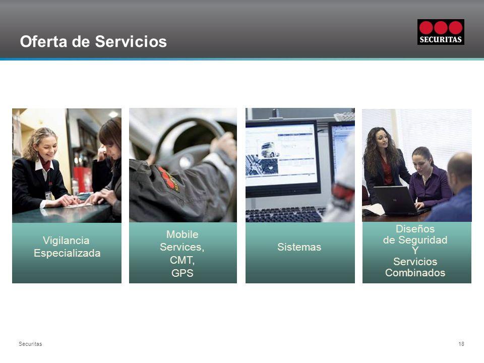 Grid Securitas 18 Oferta de Servicios Vigilancia Especializada Mobile Services, CMT, GPS Sistemas Diseños de Seguridad Y Servicios Combinados