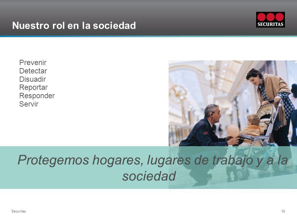 Grid Securitas 19 Nuestro rol en la sociedad Prevenir Detectar Disuadir Reportar Responder Servir Protegemos hogares, lugares de trabajo y a la socied