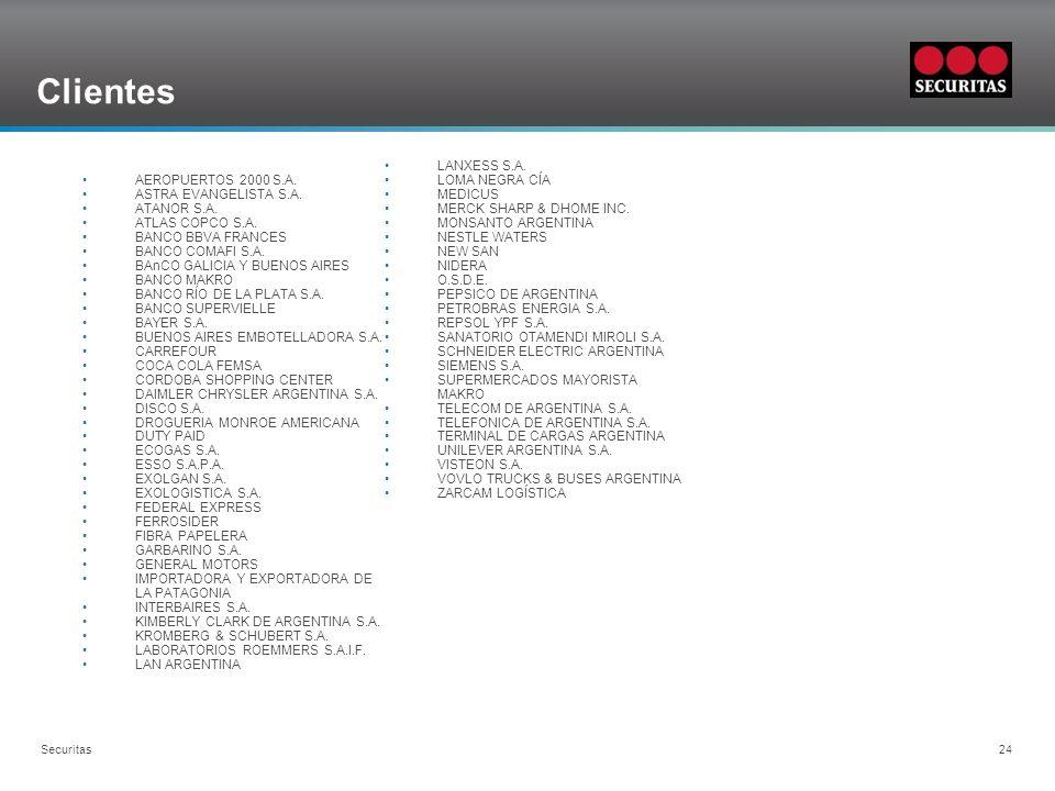 Grid Securitas 24 Clientes AEROPUERTOS 2000 S.A. ASTRA EVANGELISTA S.A. ATANOR S.A. ATLAS COPCO S.A. BANCO BBVA FRANCES BANCO COMAFI S.A. BAnCO GALICI