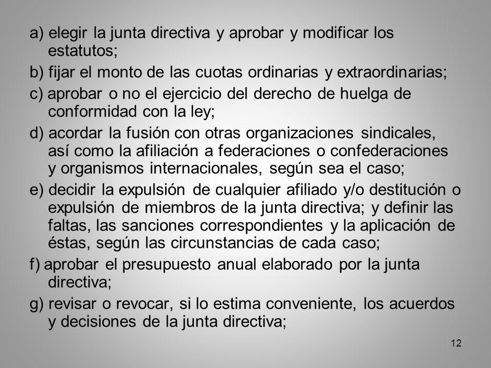 12 a) elegir la junta directiva y aprobar y modificar los estatutos; b) fijar el monto de las cuotas ordinarias y extraordinarias; c) aprobar o no el ejercicio del derecho de huelga de conformidad con la ley; d) acordar la fusión con otras organizaciones sindicales, así como la afiliación a federaciones o confederaciones y organismos internacionales, según sea el caso; e) decidir la expulsión de cualquier afiliado y/o destitución o expulsión de miembros de la junta directiva; y definir las faltas, las sanciones correspondientes y la aplicación de éstas, según las circunstancias de cada caso; f) aprobar el presupuesto anual elaborado por la junta directiva; g) revisar o revocar, si lo estima conveniente, los acuerdos y decisiones de la junta directiva;