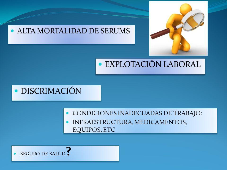 EXPLOTACIÓN LABORAL ALTA MORTALIDAD DE SERUMS DISCRIMACIÓN CONDICIONES INADECUADAS DE TRABAJO: INFRAESTRUCTURA, MEDICAMENTOS, EQUIPOS, ETC CONDICIONES