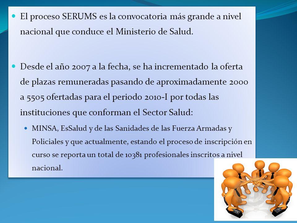 El proceso SERUMS es la convocatoria más grande a nivel nacional que conduce el Ministerio de Salud. Desde el año 2007 a la fecha, se ha incrementado