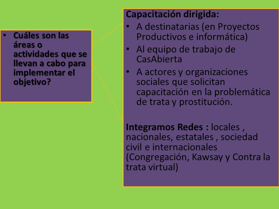 Capacitación dirigida: A destinatarias (en Proyectos Productivos e informática) Al equipo de trabajo de CasAbierta A actores y organizaciones sociales que solicitan capacitación en la problemática de trata y prostitución.