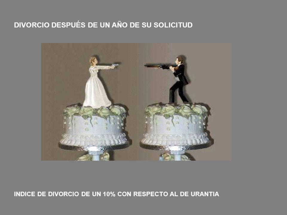 DIVORCIO DESPUÉS DE UN AÑO DE SU SOLICITUD INDICE DE DIVORCIO DE UN 10% CON RESPECTO AL DE URANTIA
