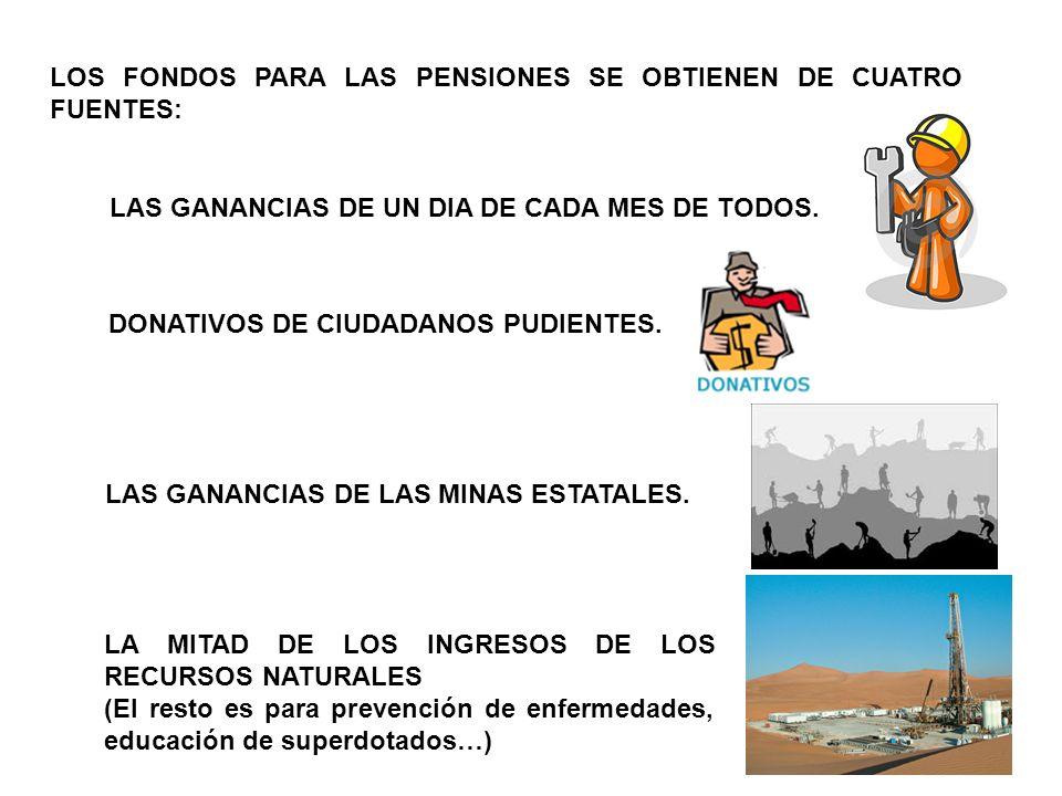 LOS FONDOS PARA LAS PENSIONES SE OBTIENEN DE CUATRO FUENTES: LAS GANANCIAS DE UN DIA DE CADA MES DE TODOS. DONATIVOS DE CIUDADANOS PUDIENTES. LAS GANA
