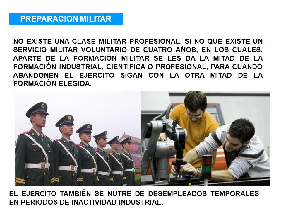 PREPARACION MILITAR NO EXISTE UNA CLASE MILITAR PROFESIONAL, SI NO QUE EXISTE UN SERVICIO MILITAR VOLUNTARIO DE CUATRO AÑOS, EN LOS CUALES, APARTE DE