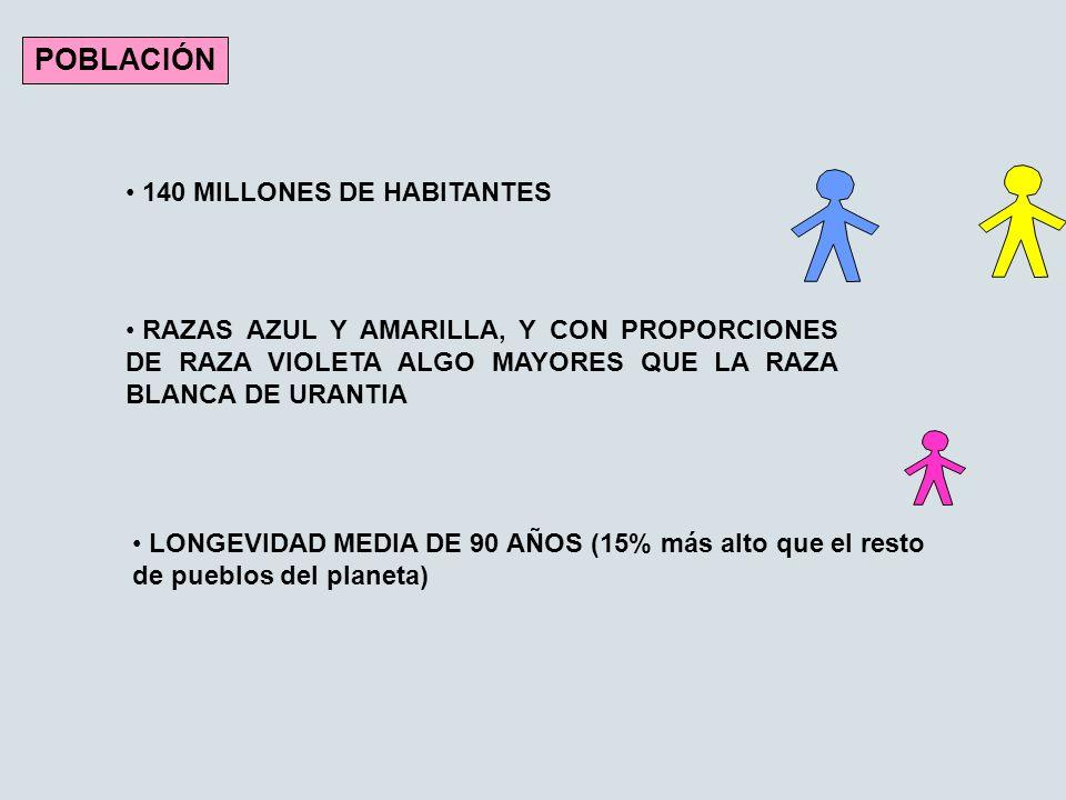 140 MILLONES DE HABITANTES RAZAS AZUL Y AMARILLA, Y CON PROPORCIONES DE RAZA VIOLETA ALGO MAYORES QUE LA RAZA BLANCA DE URANTIA LONGEVIDAD MEDIA DE 90