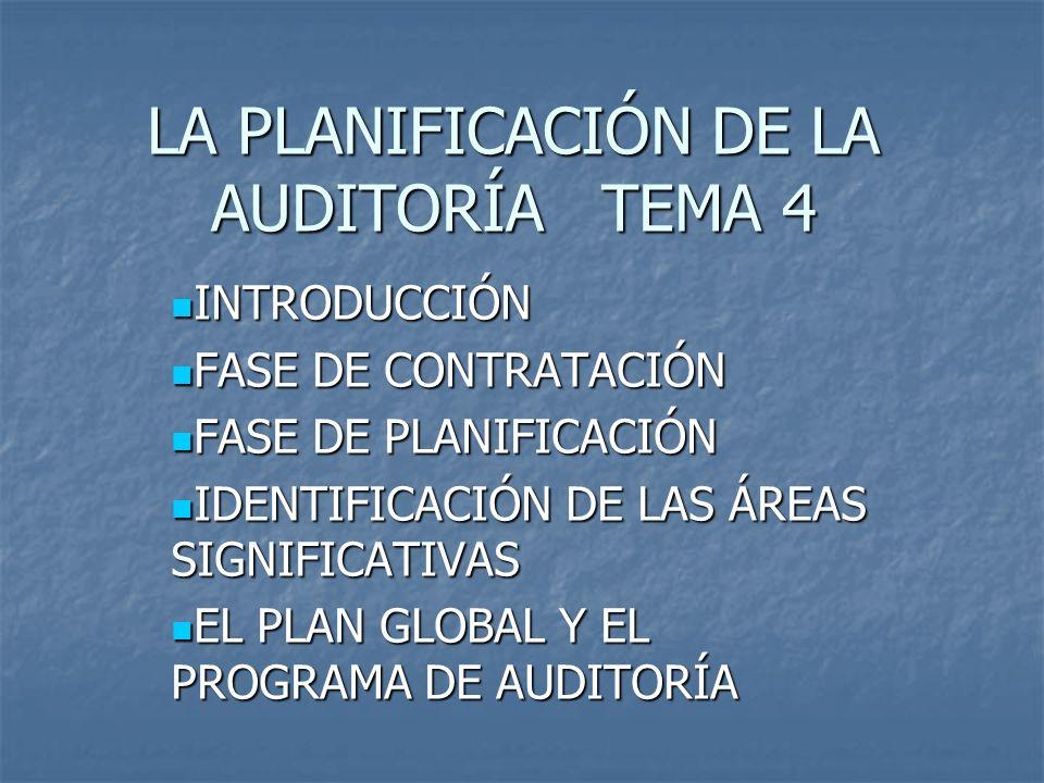 LA PLANIFICACIÓN DE LA AUDITORÍA TEMA 4 INTRODUCCIÓN INTRODUCCIÓN FASE DE CONTRATACIÓN FASE DE CONTRATACIÓN FASE DE PLANIFICACIÓN FASE DE PLANIFICACIÓN IDENTIFICACIÓN DE LAS ÁREAS SIGNIFICATIVAS IDENTIFICACIÓN DE LAS ÁREAS SIGNIFICATIVAS EL PLAN GLOBAL Y EL PROGRAMA DE AUDITORÍA EL PLAN GLOBAL Y EL PROGRAMA DE AUDITORÍA