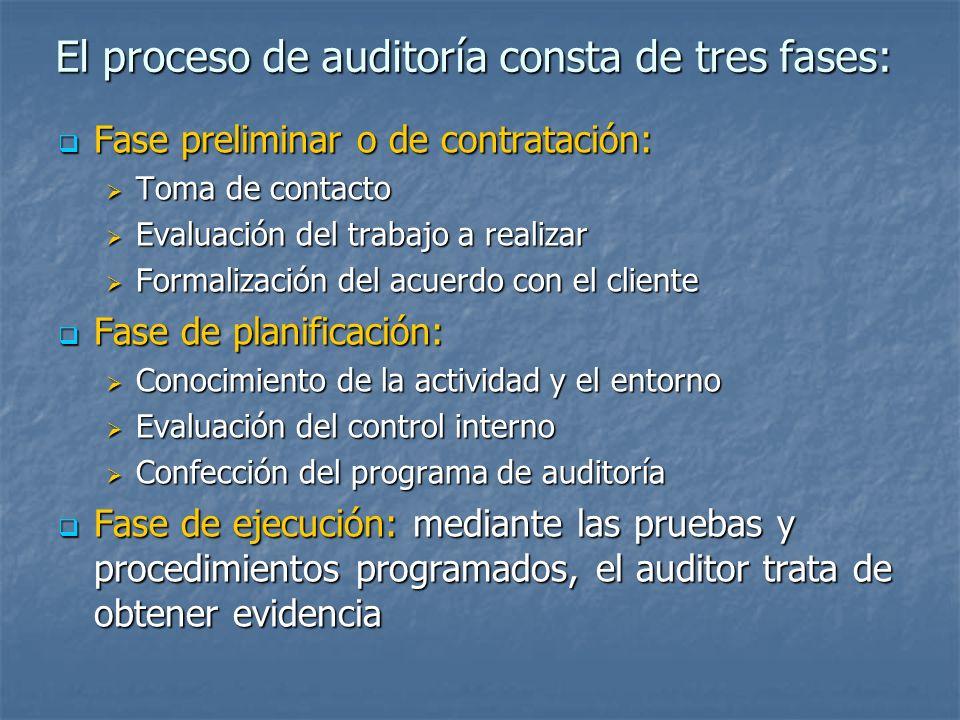 El proceso de auditoría consta de tres fases: Fase preliminar o de contratación: Fase preliminar o de contratación: Toma de contacto Toma de contacto