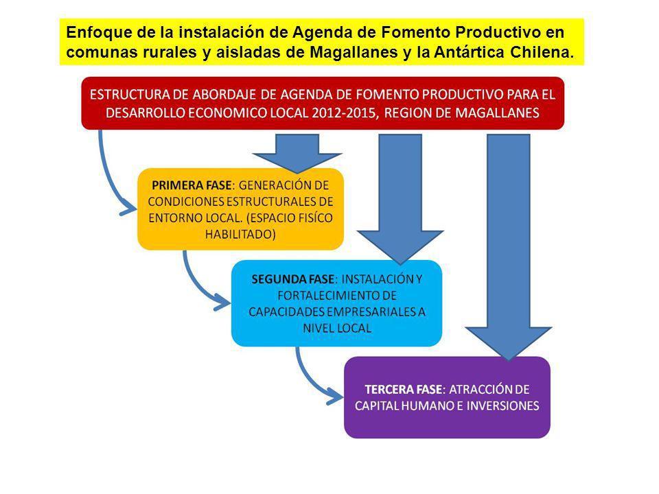 Enfoque de la instalación de Agenda de Fomento Productivo en comunas rurales y aisladas de Magallanes y la Antártica Chilena.