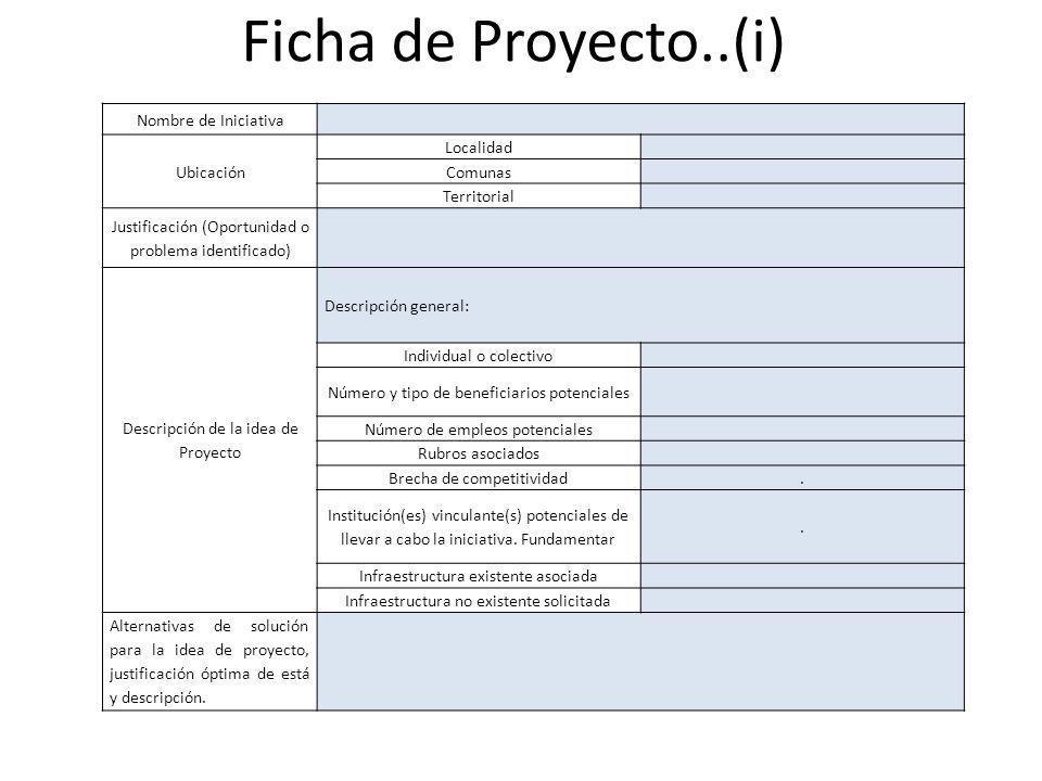 Ficha de Proyecto..(i) Nombre de Iniciativa Ubicación Localidad Comunas Territorial Justificación (Oportunidad o problema identificado) Descripción de