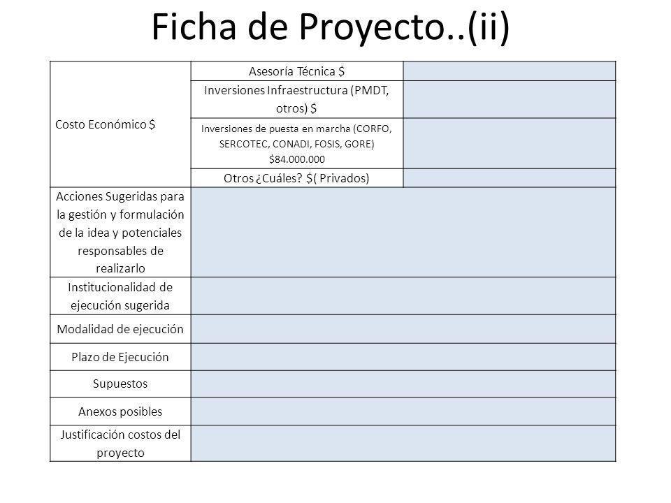 Ficha de Proyecto..(ii) Costo Económico $ Asesoría Técnica $ Inversiones Infraestructura (PMDT, otros) $ Inversiones de puesta en marcha (CORFO, SERCO